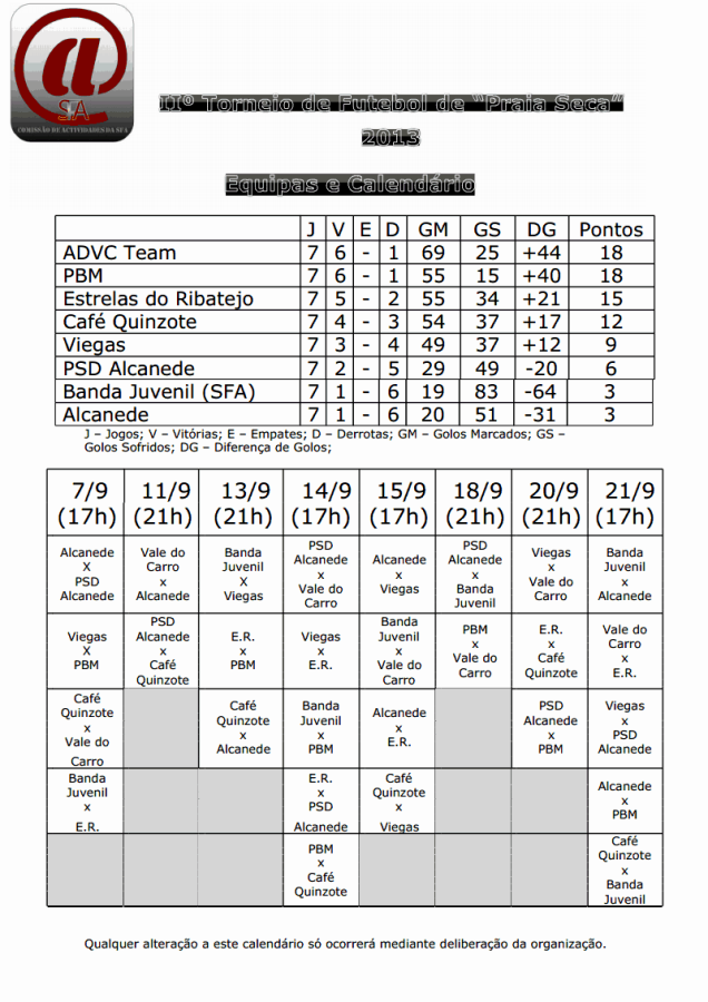 II Torneio Final